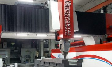 Aluminium window machinery australia